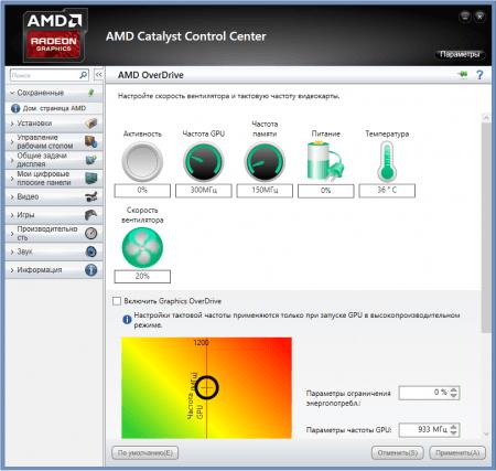 AMD Catalyst OverDrive